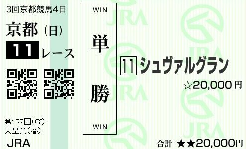 天皇賞春2018(G1)予想・展開考察・データ
