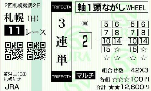的中!札幌記念2018!3連単16,590円払い戻し!