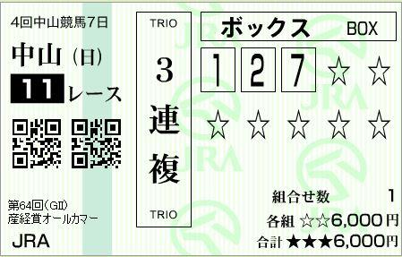 的中!オールカマー2018!一点買い!3連複29,400円払い戻し!