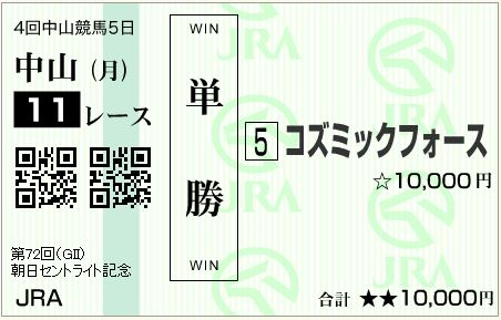 セントライト記念2018(G3)予想!馬券本命はコズミックフォース!