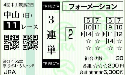 京成杯オータムハンデ2018(G3)予想!馬券本命はロジクライ!穴はストーミーシー