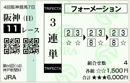 神戸新聞杯(G2)2018予想!本命はエタリオウ!(と結局ワグネリアン)【馬券公開】