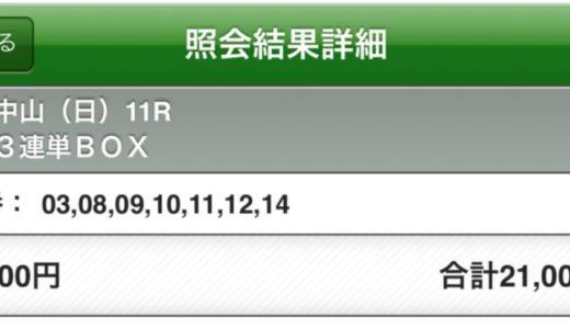 スプリンターズステークス(G1)2018予想!ボックスで買う!【馬券公開】