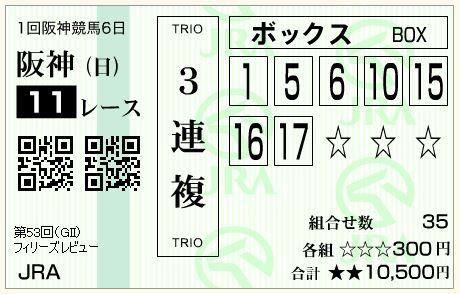 的中!Fレビュー(G2)2019!3連複180,900円払い戻し!
