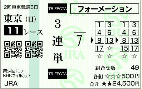 NHKマイルカップ(G1)2019予想!本命はグランアレグリア【馬券公開】