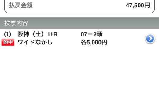 的中!鳴尾記念(G3)2019!ワイド47,500円払い戻し!